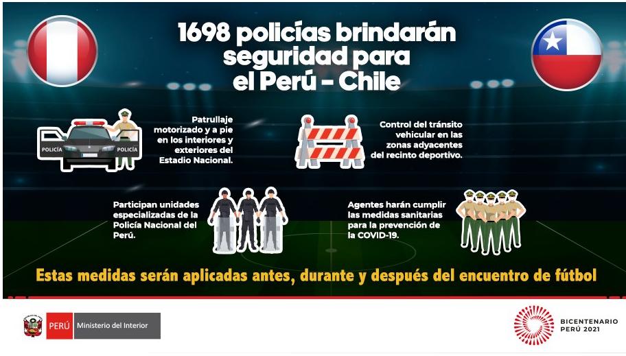 Perú vs Chile: fuerte contingente policial custodiará el Estadio Nacional
